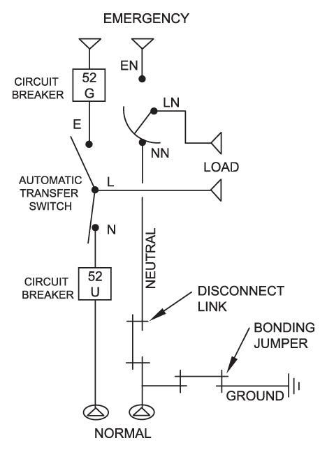 Asco 300SE Auto Transfer Switch (1Ph, 70A)