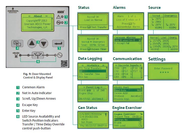 Asco 300SE Auto Transfer Switch (3Ph, 70A)