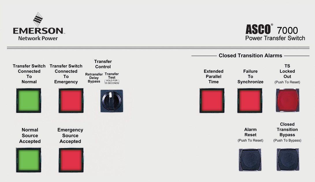 Asco 7000SE Auto Transfer Switch (1Ph, 1200A)