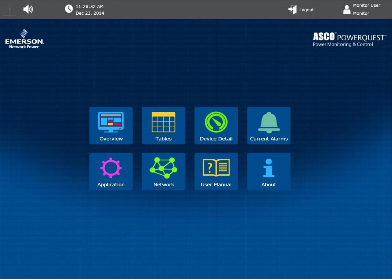 Asco PowerQuest 5710 Essential CPMS