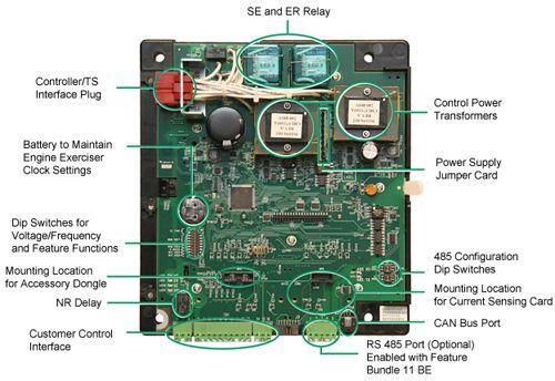 Asco 300 Auto Transfer Switch (3Ph, 4-Pole, 70A)
